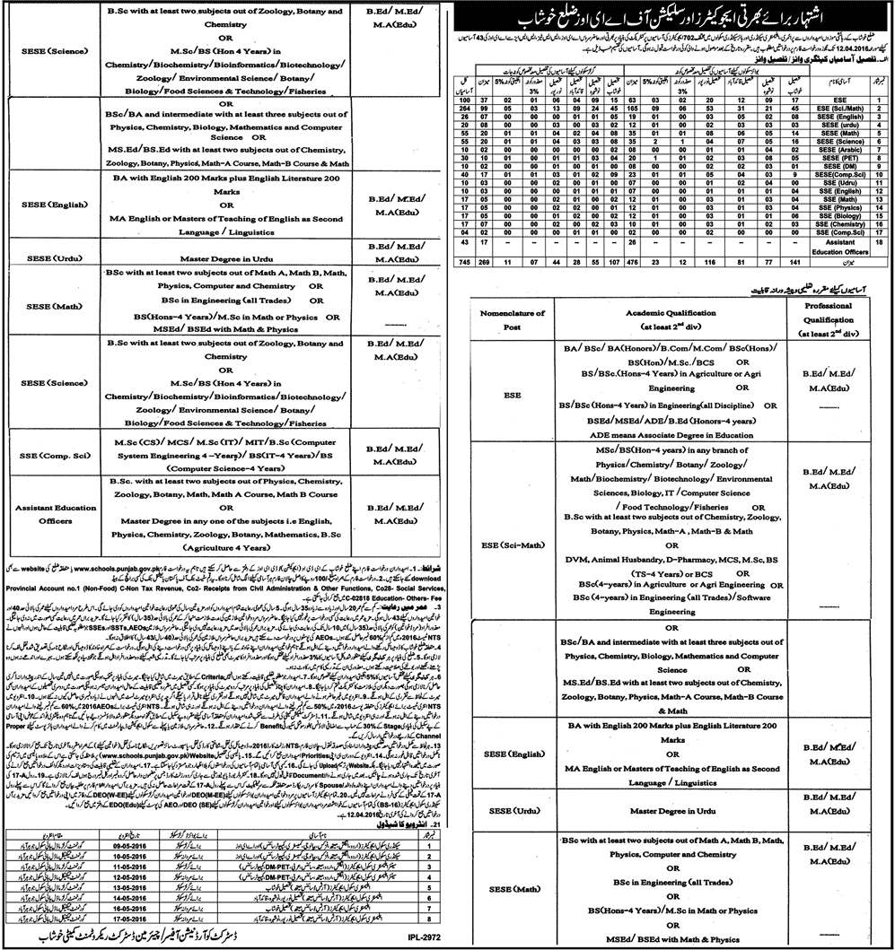 Educator Jobs 2016 Punjab Govt In Distt Khushab