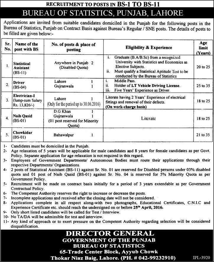 Director General Bureau Of Statistics Punjab