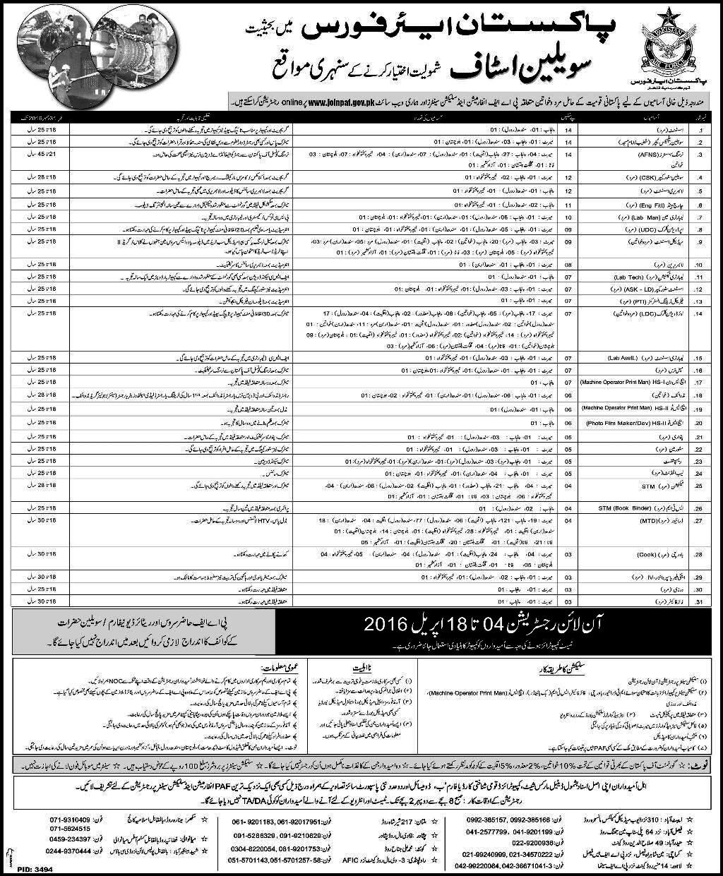 PAF Jobs 2016 as Civilian - Pakistan Air Force Apply Online