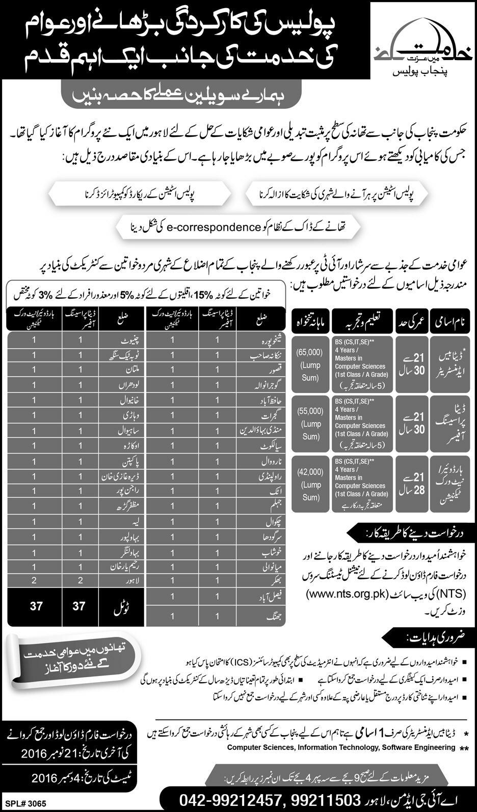 Punjab Police Jobs 2016 for all Districts