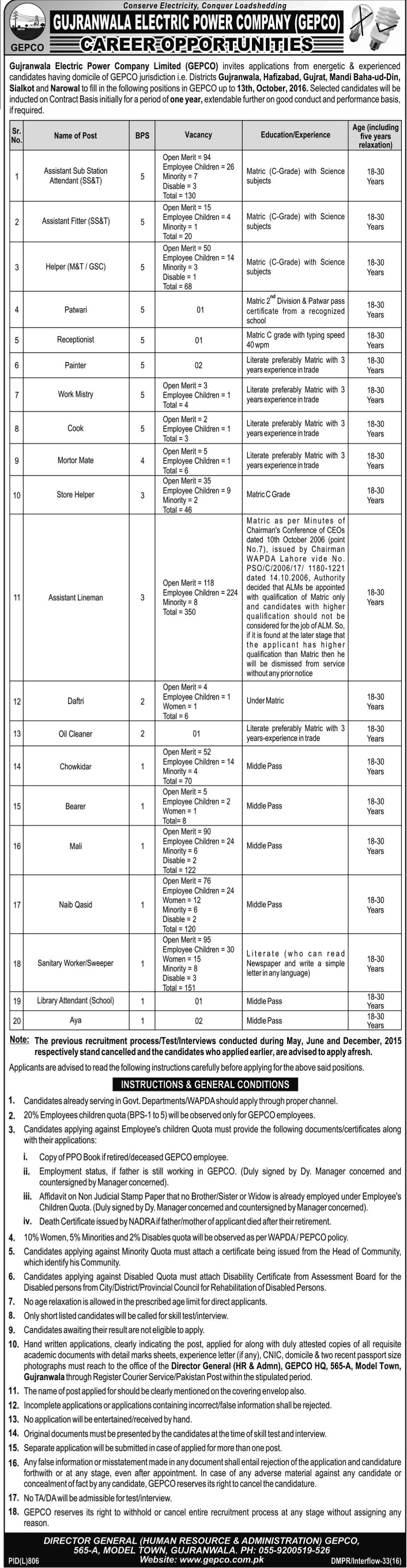 PWD Jobs 2016 for Balochistan, Pakistan Public Works Department