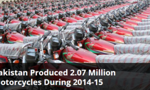 Pakistan Produced 2.07 Million Motorcycles