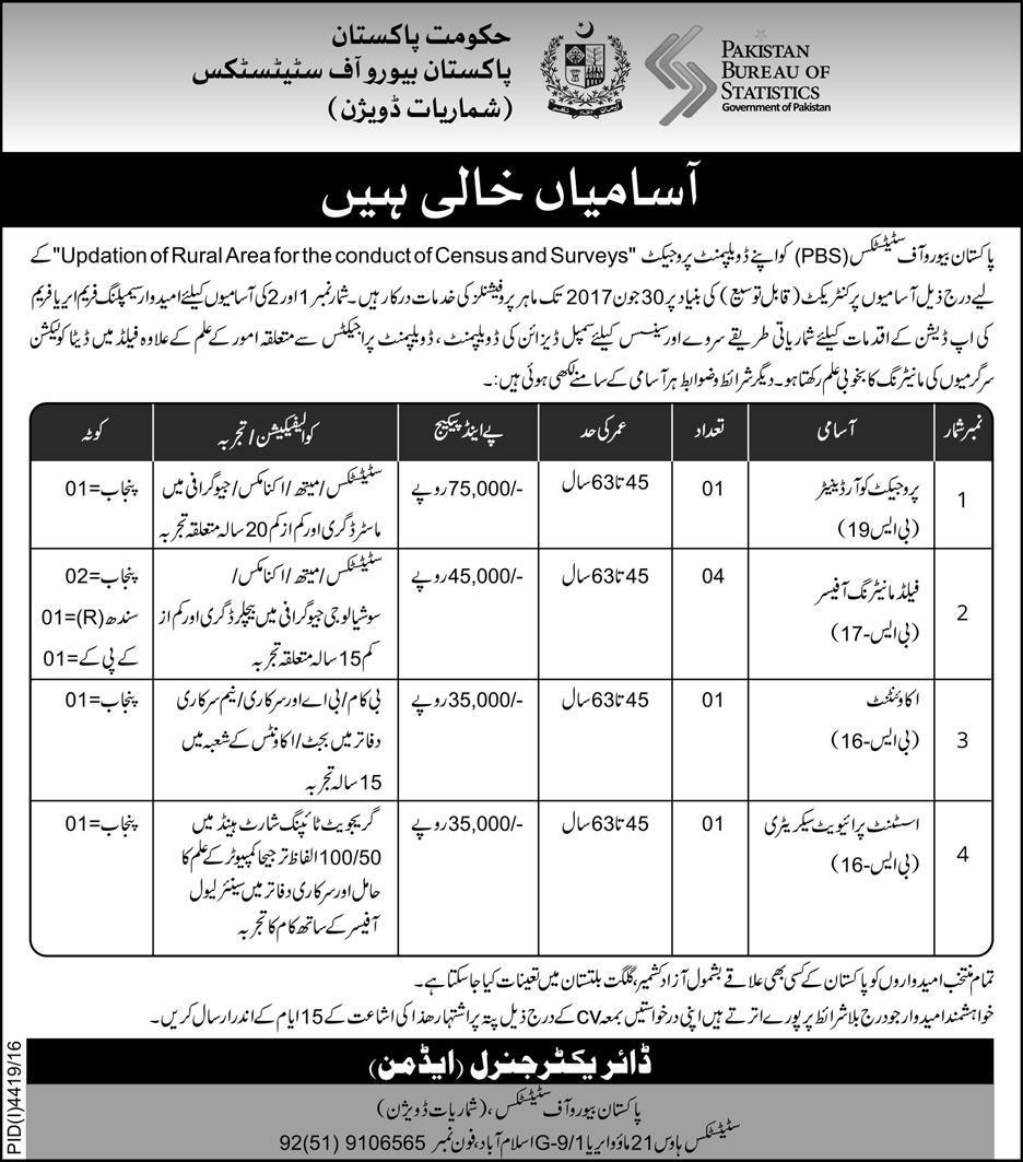 PBS Jobs 2017 Pakistan Bureau of Statistics Islamabad