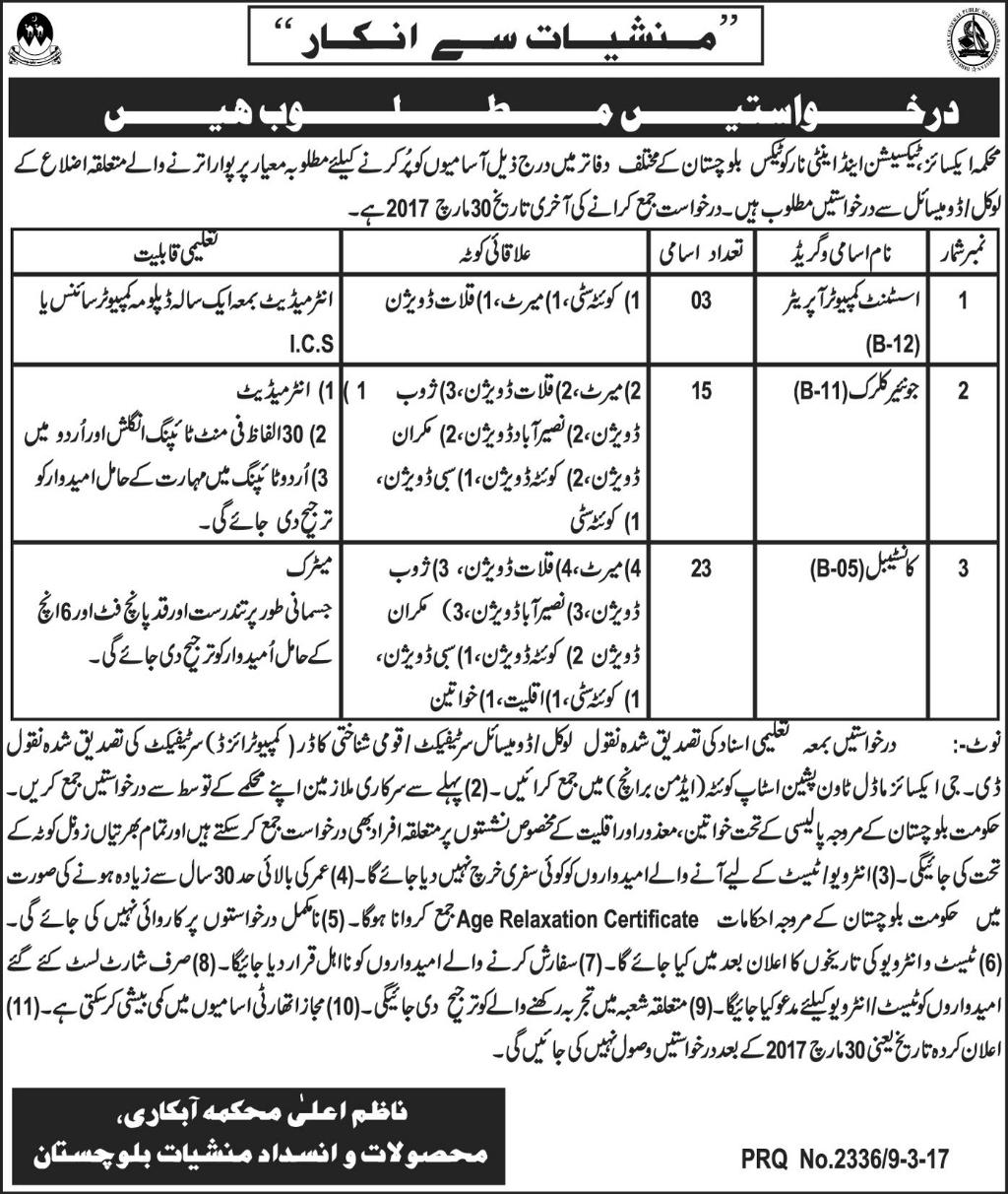 Excise Taxation & Anti Narcotics Department Jobs 2017 Balochistan