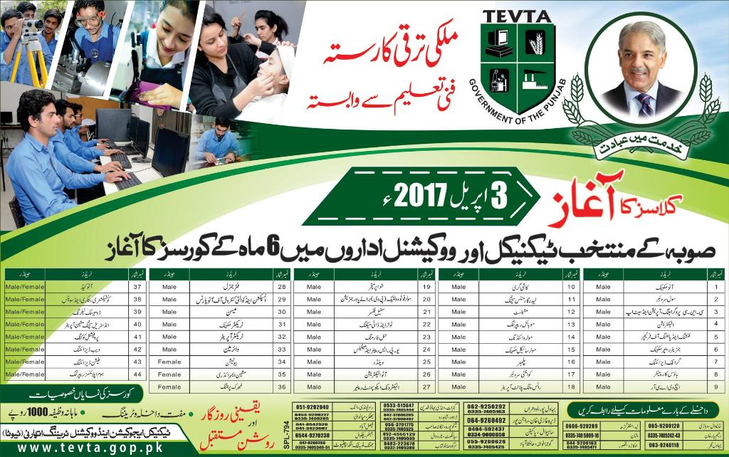 Tevta short courses 2017 free for 6 months duration hamariwebfo tevta short courses 2017 free for 6 months duration sciox Choice Image