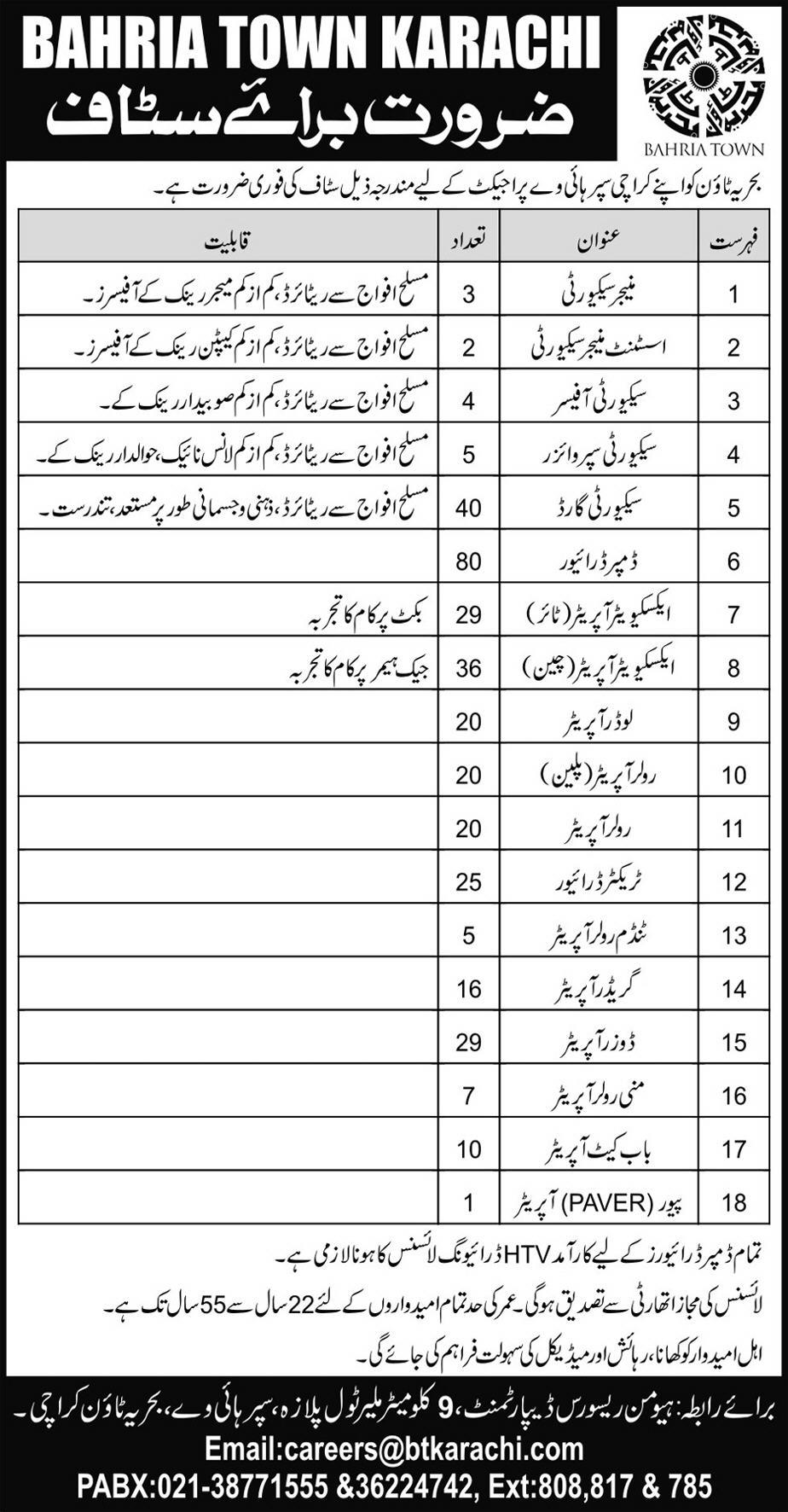 Bahria Town Jobs 2017 for Project of Karachi Super Highway