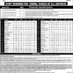 Rescue 1122 Jobs 2017 3000+ Vacancies Punjab Emergency Service Department