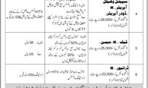 Careerjobs1737.Com Latest Jobs 2017 PO Box No 1737 Islamabad Jobs 2017 Apply Online