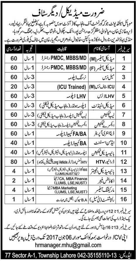 Mobile Health Unit Jobs 2017 Latest Vacancies 670+ in Multiple Cities