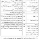 Pakistan Army Latest Jobs 2017 PO Box No 374 Rawalpindi