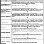 Career Opportunities at Engro Fertilizers Limited Jobs 2017 for Apprenticeship