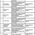 IDAP Jobs 2017 Latest Infrastructure Development Authority Punjab Jobs 1 July 2017