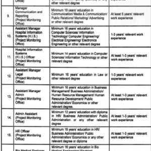 Infrastructure Development Authority Punjab Jobs IDAP Jobs 2017