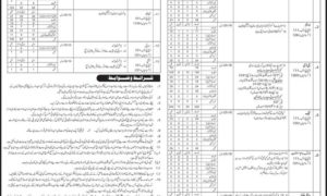 Intelligence Bureau Jobs 2017 Latest over 1221 Vacancies in IB