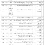 NDU Jobs 2017 National Defence University