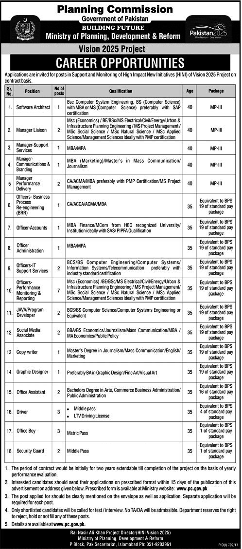 Planning Commission Pakistan Jobs 2017 Latest Ministry of Planning,Development & Reform