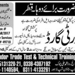 Qatar Jobs as Security Guard Jobs