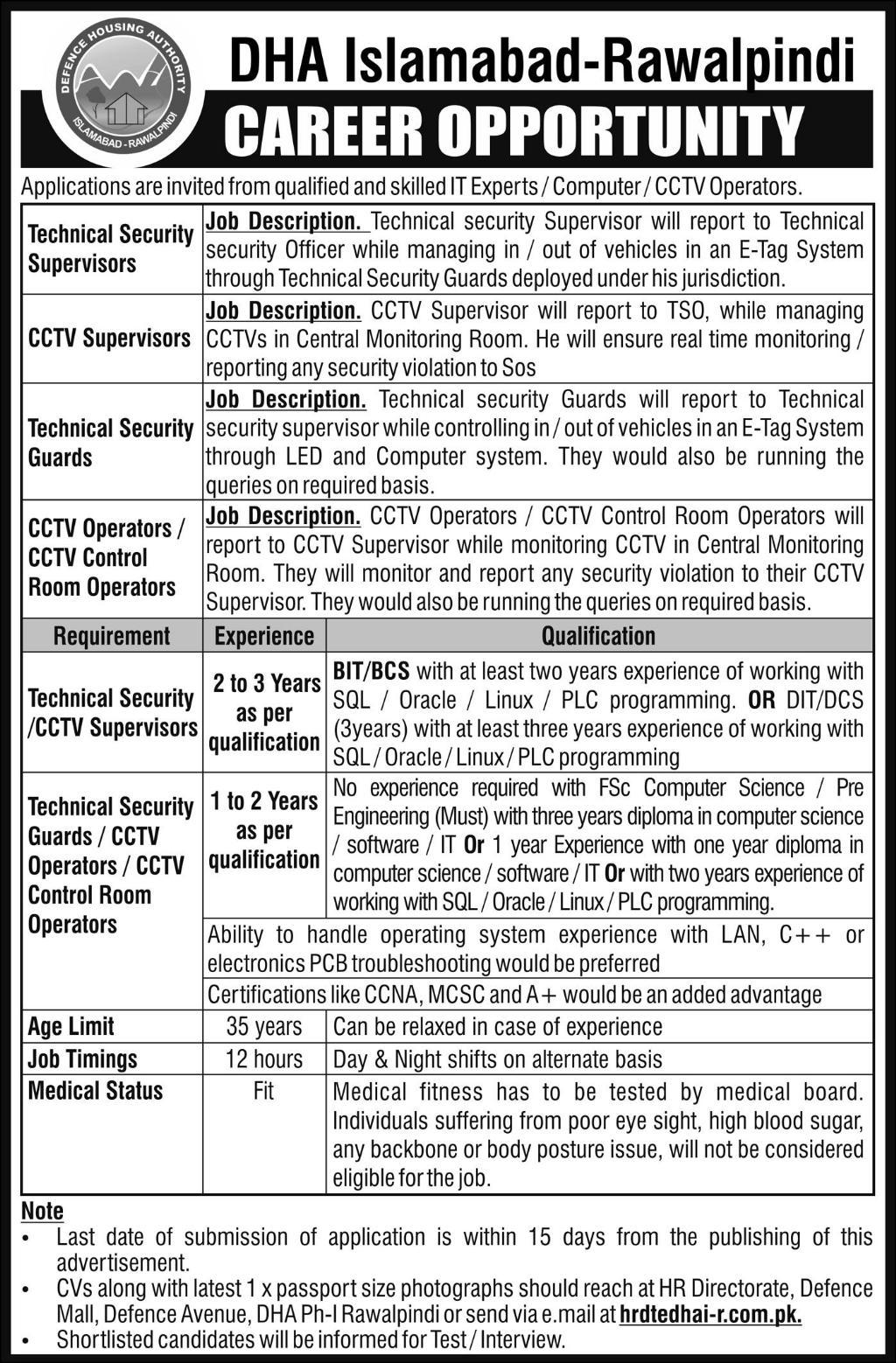 DHA Islamabad-Rawalpindi Technical and other Jobs