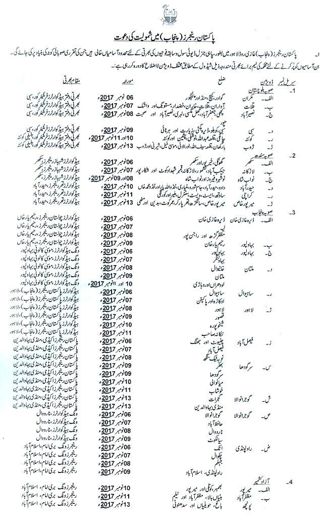 Recruitment in Pakistan Rangers (Punjab) 2017 Latest