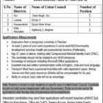 World Health Organization WHO Jobs 2017 for Polio Officers in Balochistan