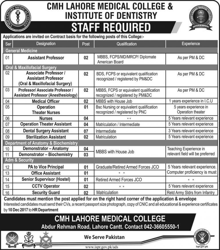 CMH Jobs 2018 Lahore for Medical, Admin, Teaching & Support Staff