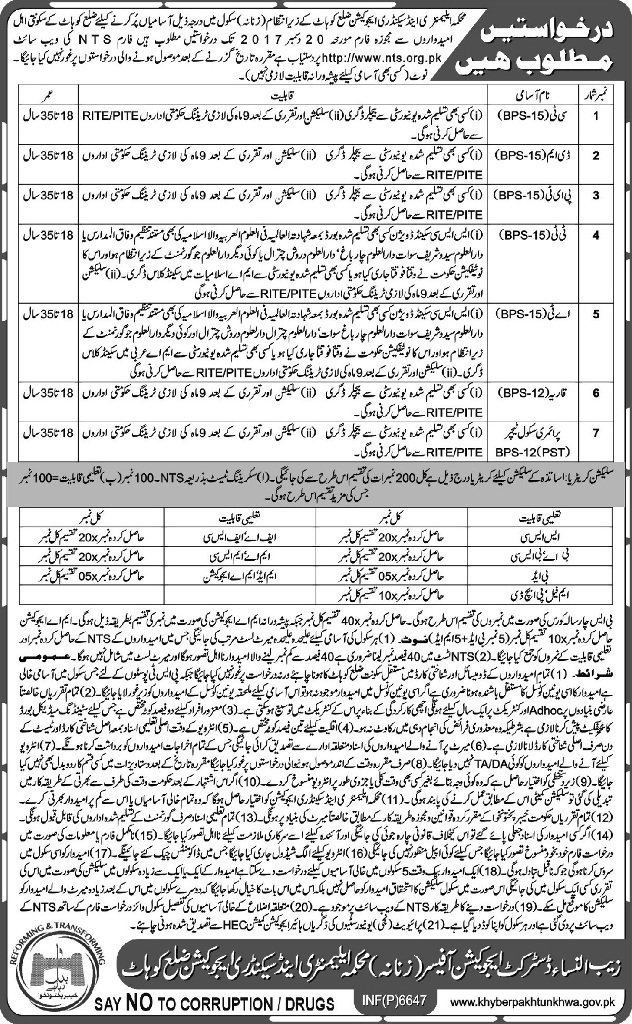 Elementary & Secondary Education Department Jobs 2018 KPK Kohat