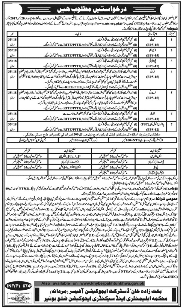 Elementary & Secondary Education Department Jobs 2018 KPK Sawat