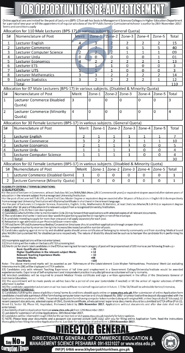 Higher Education Department Jobs Khyber Pakhtunkhwa