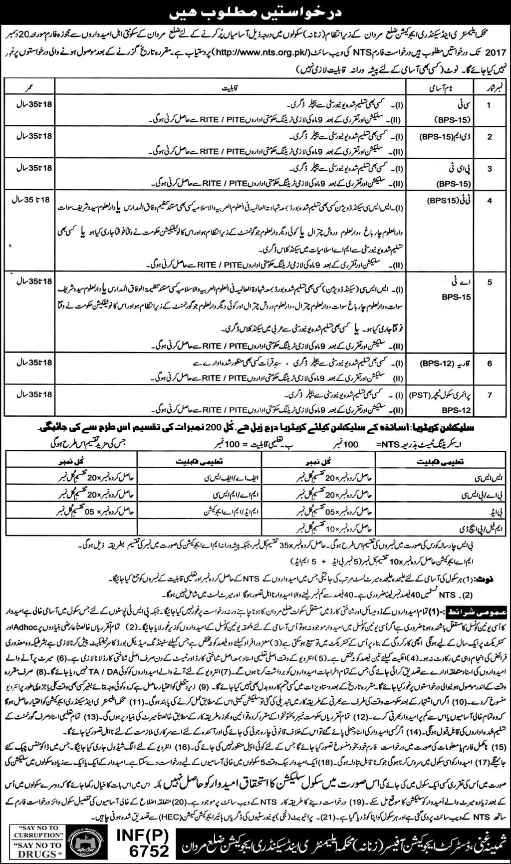 Jobs 2018 Elementary & Secondary Education Department Jobs 2018 KPK Mardan, for Teachers, CT, DM, PET, TT, AT Via NTS