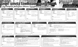 Join Pak Navy Latest through Short Service Commission Course SSCC 2018-A Apply Online