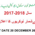 Elementary & Secondary Education Department Jobs 2018 KPK Mardan, Kohat