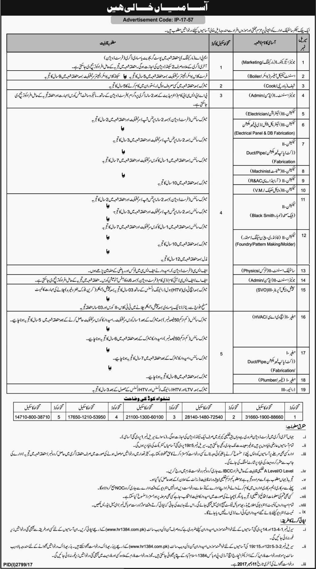 KRL Jobs Islamabad 2017 - 2018 PO Box 1384