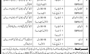 Pak Army Jobs 2017 Latest as Supervisor, Technician and Others