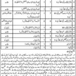 Pak Army Jobs 2018 for DAE Jobs 2018, Skilled, Technical & Storeman 609 Regional Workshop EME