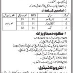 Sindh Police Jobs 2017 Latest for Naib Qasid and Support Staff