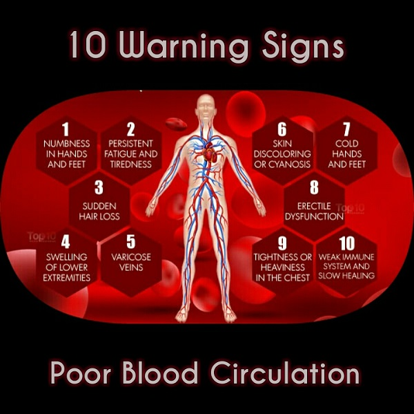 Tension, Pain and Cramping Results of Poor Blood Circulation