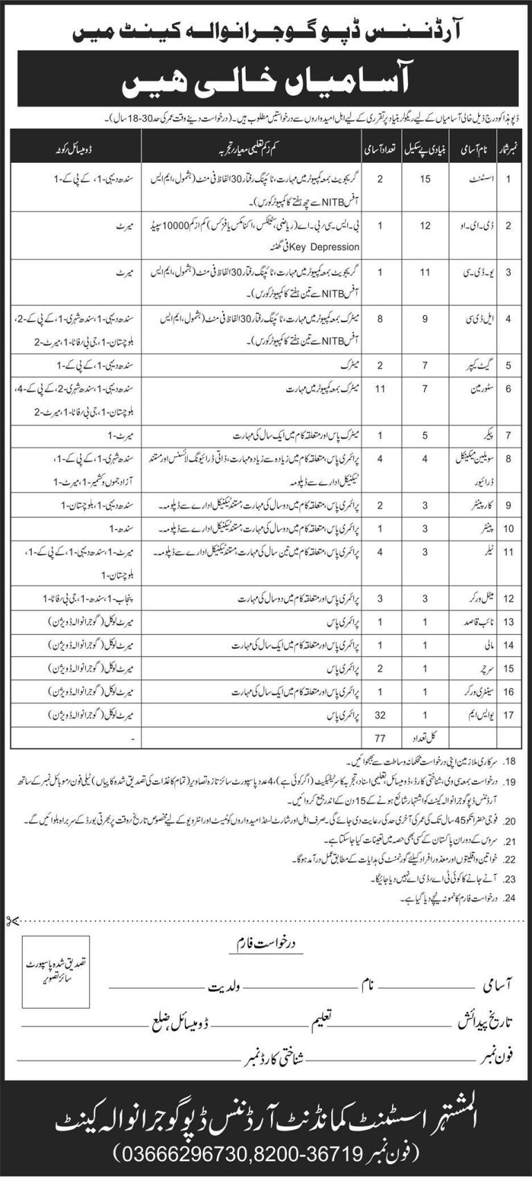 Ordnance Depu Jobs in Pak Army Latest