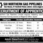 SNGPL Employment Sui Northern Gas Pipelines Limited
