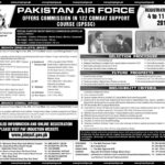 Join PAF in Medical Branch of Pakistan Air Force Jobs 2018 Latest