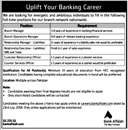 Bank Alfalah Jobs Latest and Apply Online
