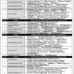 COMSATS Jobs in all Campus of COMSATS University Jobs 2018 NTS Jobs