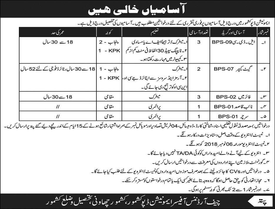 Join Pak Army Civilian Jobs apply online on joinpakarmy.gov.pk ngpl.com.pk