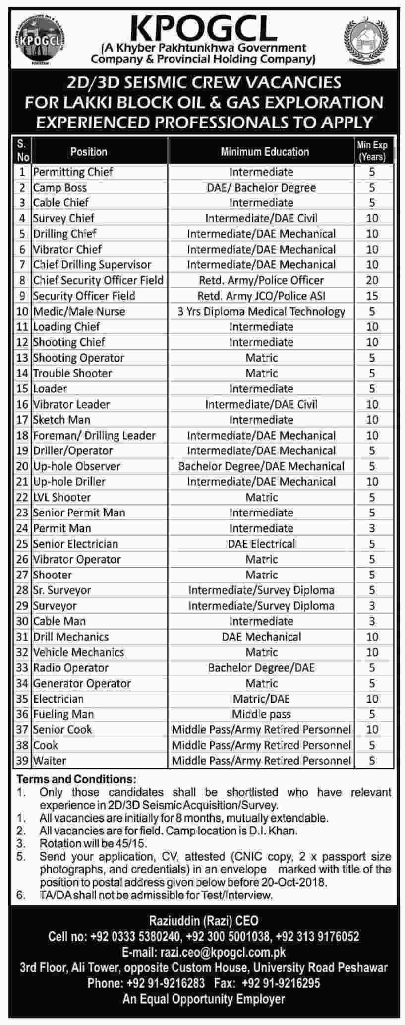 KPOGCL Jobs KP Oil & Gas Company Limited Vacancies