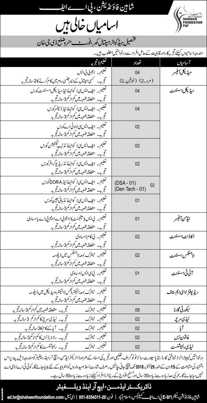 Shaheen Foundation Jobs for Medical, Admin, Account, IT and others