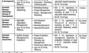 Fauji Foundation Jobs 2018 Latest for Managers