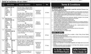 Govt Of Pakistan Jobs For DAE, F.Sc / F.A, Matric And Others 59 Vacancies Nov 2018
