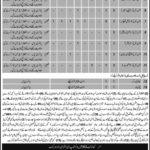 Join Pak Army EME 603 Workshop Jobs