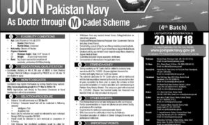 Join Pakistan Navy as Doctor through M cadets scheme