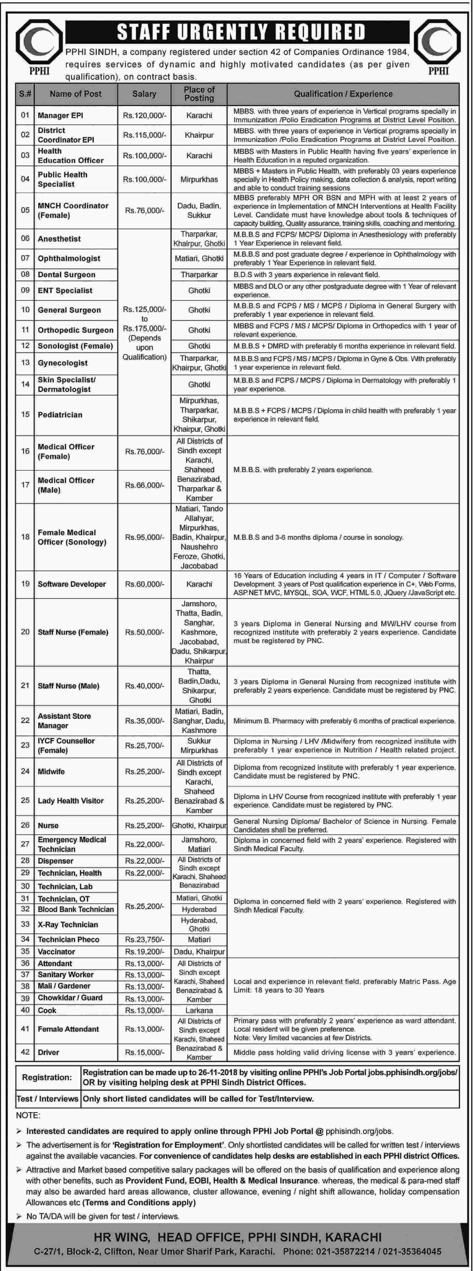 PPHI Jobs in Peoples Primary Healthcare Initiative