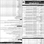 Pakistan Railways Jobs 2018 Latest DAE as Sub Engineers and Others